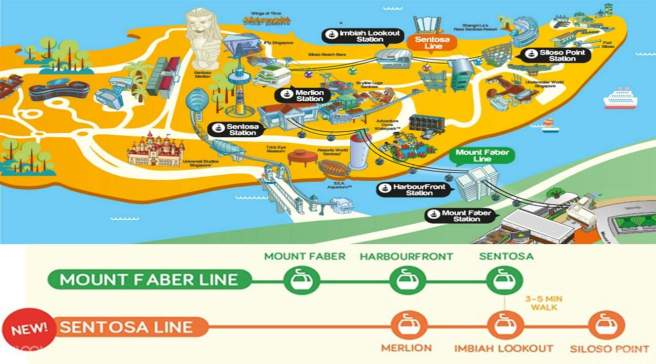 SingaporeCableCarSkypass