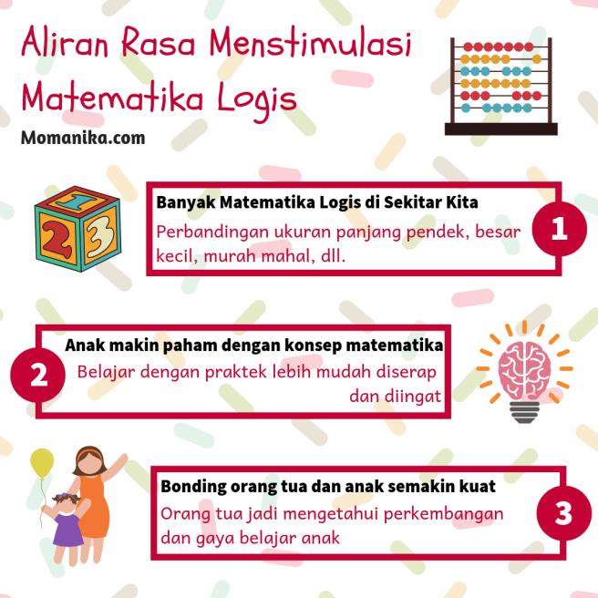 aliran rasa kuliah bunda sayang level 6 menstimulasi matematika logis