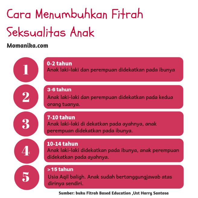 fitrah based education